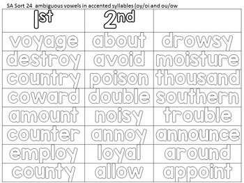 Word Study - Syllables & Affixes