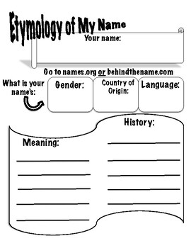 Word Study and etymology:  What does my name mean?