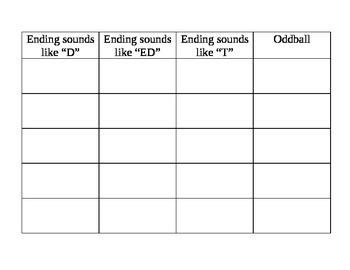 Word Study: -ed endings