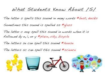 Word Study /s/ sound