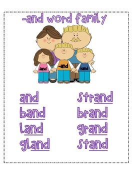 Word Study/Word Family Mini Wall Charts (36 TOTAL)