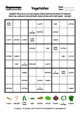 Word Sudoku to Learn English: Vegetables