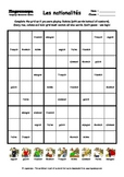 Word Sudoku to Learn French: Les nationalités