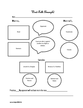Word Talk Vocabulary Strategy