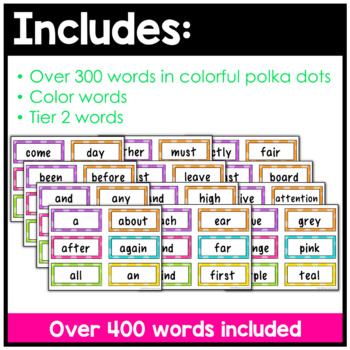 Word Wall Cards Polka Dots Edition **Editable**