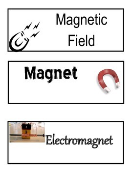 Word Wall: Electricity and Magnetism