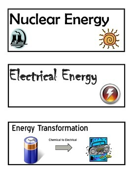 Word Wall: Energy Terms