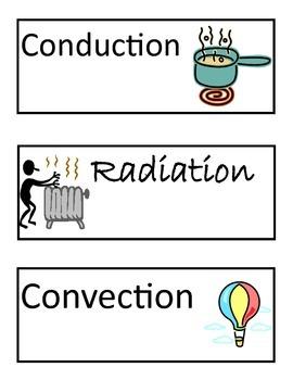 Word Wall: Energy Terms