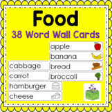 Food Groups Word Wall