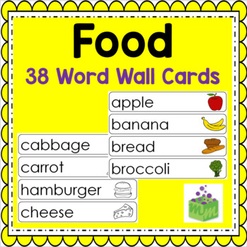 Food Groups Word Wall
