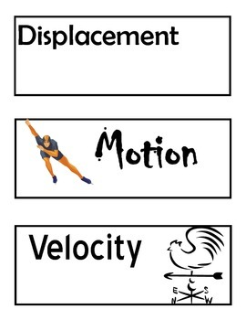Word Wall: Force and Motion