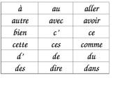 Word Wall-French --Mur de mots