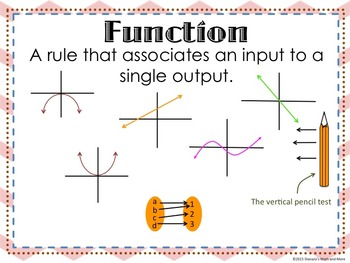 Word Wall Function Vocabulary POSTER Set
