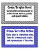 Word Wall Genre Term Cards