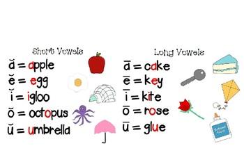 Word Wall Kit