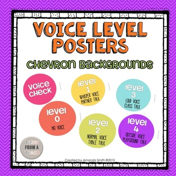 Voice Level Posters: Visual Indicators for Your Students