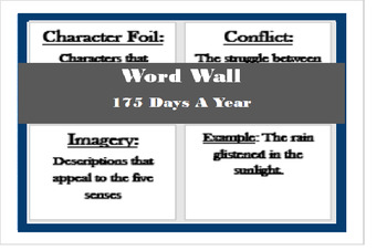 Word Wall - Literary Terms