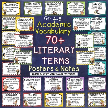 Word Wall Literary Terms Academic Vocabulary and Interactive Notes
