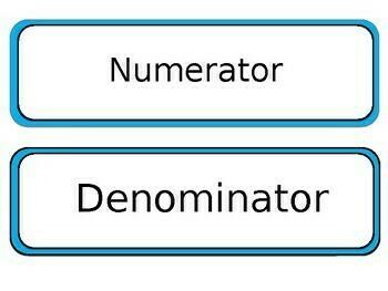 Word Wall Math Template