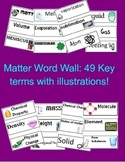 Word Wall: Matter Terms