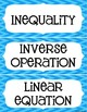 Word Wall - Middle School Math - Expressions and Equations EDITABLE