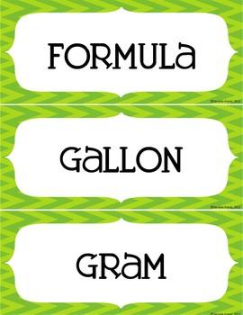 Word Wall - Middle School Math - Measurement EDITABLE