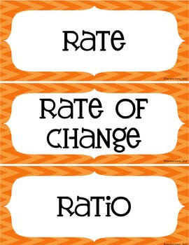 Word Wall - Middle School Math - Ratios and Proportions EDITABLE
