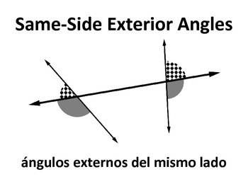 Word Wall - Parallel Lines and Angle Pairs (ELL & English Only)