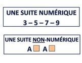 Word Wall :Patterning/Suites