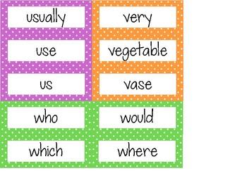Word Wall Polka Dot Theme