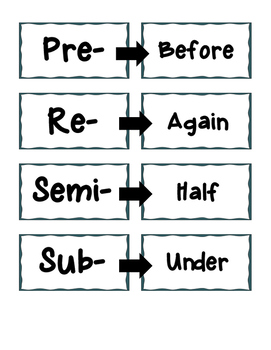 Word Wall Prefixes, Suffixes and Latin/Greek Root Meanings