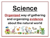Word Wall - Science of Biology (CH 1 Miller&Levine Textbook)