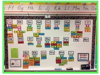 Word Wall Set- Polka Dot