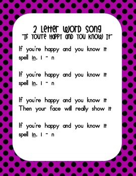 Word Wall Songs ~ Songs for Spelling words with 2-9 letters