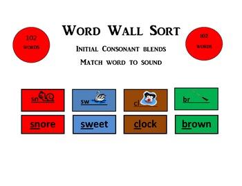 Word Wall Sort Initial Consonant Blends