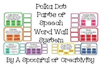 Word Wall System using Parts of Speech-Polka Dot Design