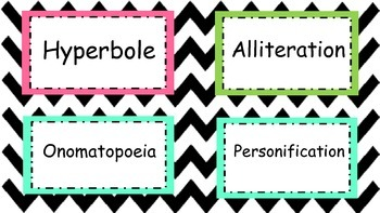 Word Wall Vocabulary Cards
