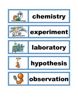 Word Wall Vocabulary Cards: Chemistry