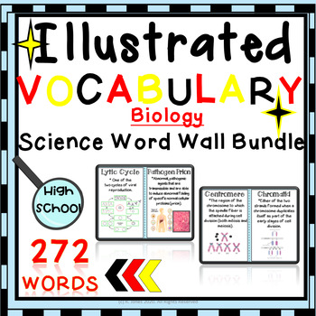 Word Wall Vocabulary Posters for All BIOLOGY Units HIGH SCHOOL 272 WORDS!!!