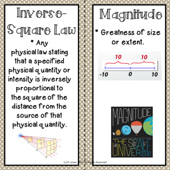 Word Wall Vocabulary Posters for All PHYSICS Units HIGH SCHOOL 137 WORDS!!!