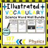 Word Wall Vocabulary Posters for All PHYSICS Units HIGH SC