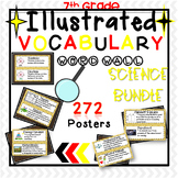 Word Wall Vocabulary Posters for All Science Units 7th Grade 272 WORDS!!!