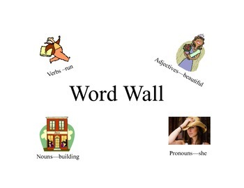 Word Wall Words -Parts of Speech Coded