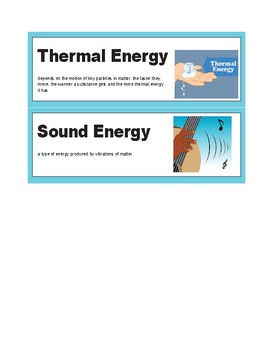 Word Wall Words for Energy Transfer