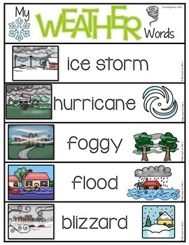 Word Wall Words_Weather