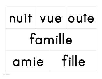 Word Wall by Parts of Speech (French) - Mur de mot
