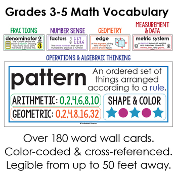 Math Word Wall for 5th Grade Math