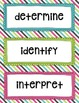 Word Wall for Interactive Test Prep Vocabulary