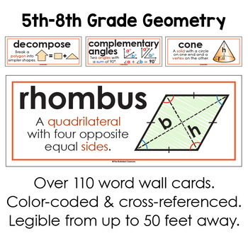 Word Wall for Middle School Geometry