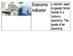 Word Wall for Personal Finance (Colorado)